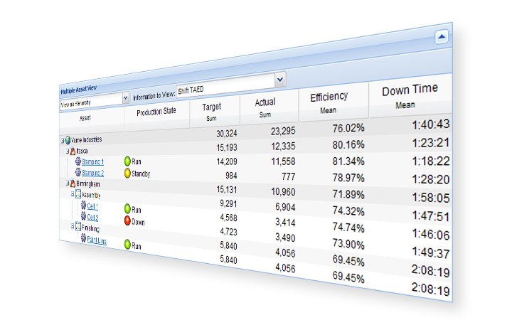 multiple assets view oee and xl