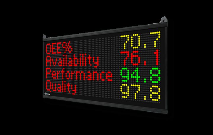 oee visual display